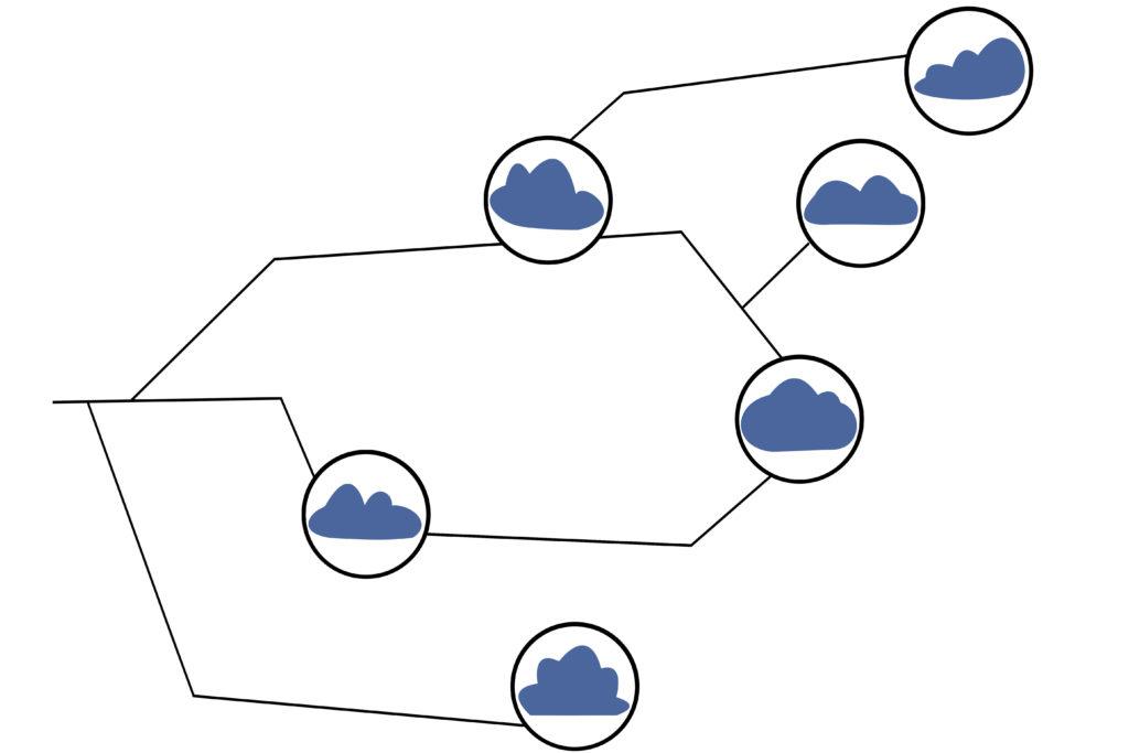 cloud-computing-silvania-granada